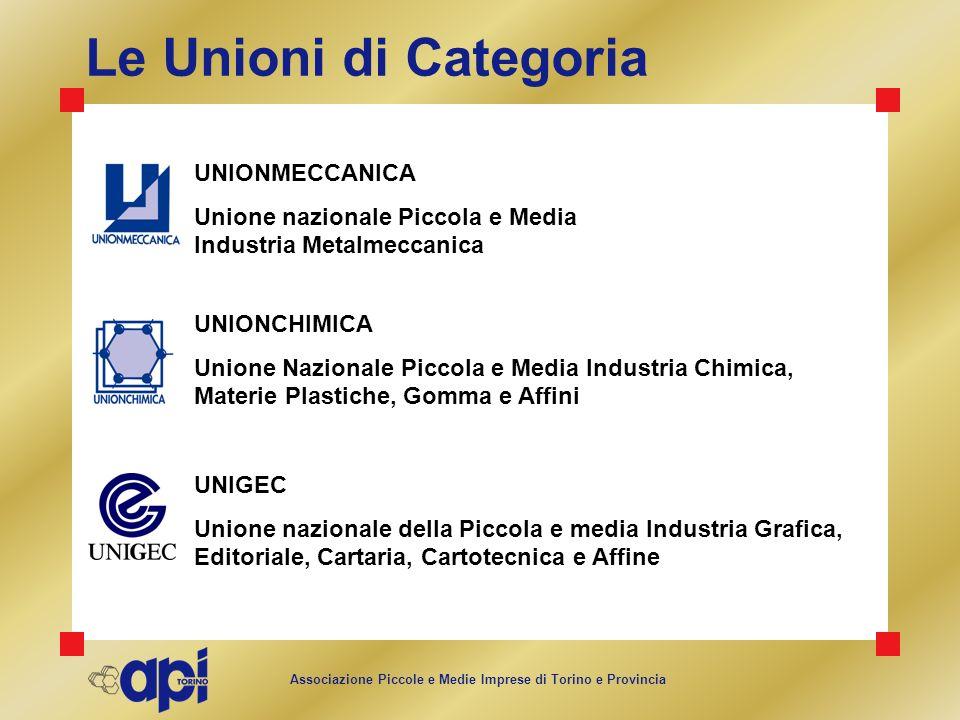 Le Unioni di Categoria UNIONMECCANICA