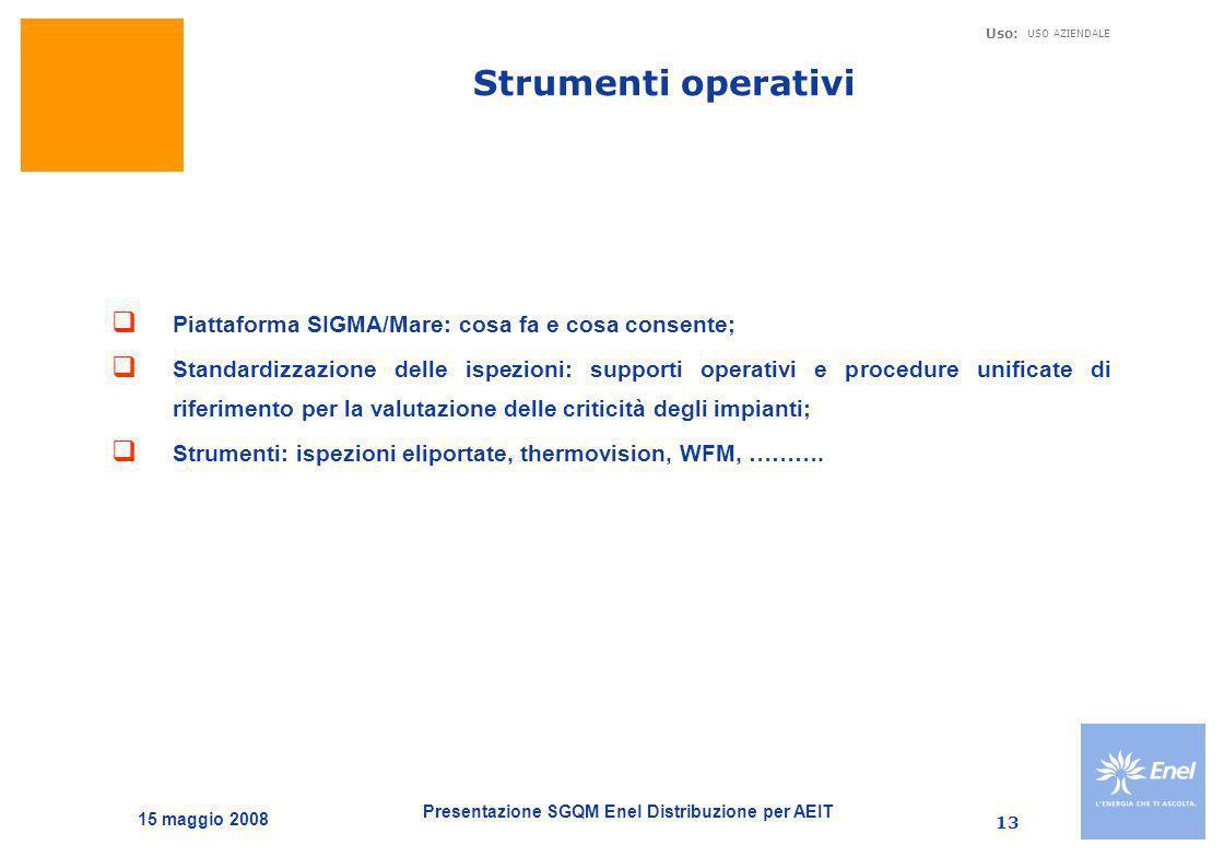 Strumenti operativi Piattaforma SIGMA/Mare: cosa fa e cosa consente;