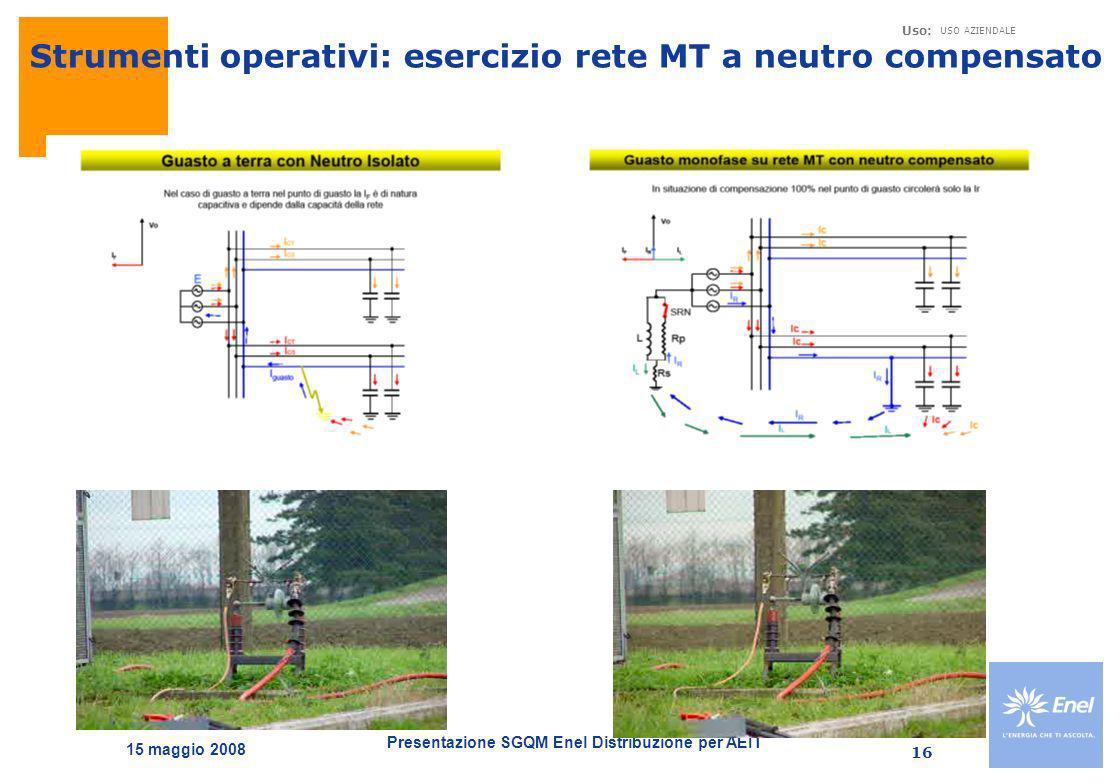 Strumenti operativi: esercizio rete MT a neutro compensato