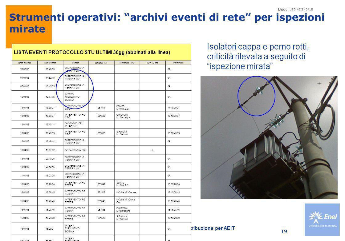 Strumenti operativi: archivi eventi di rete per ispezioni mirate