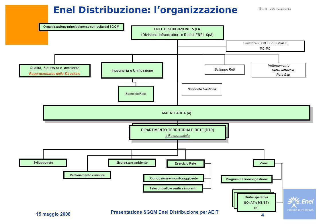 Enel Distribuzione: l'organizzazione