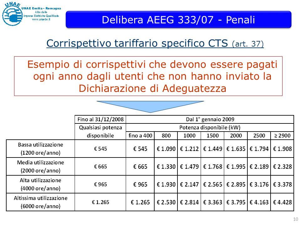 Delibera AEEG 333/07 - Penali