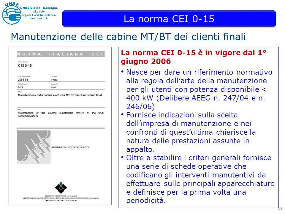Manutenzione delle cabine MT/BT dei clienti finali