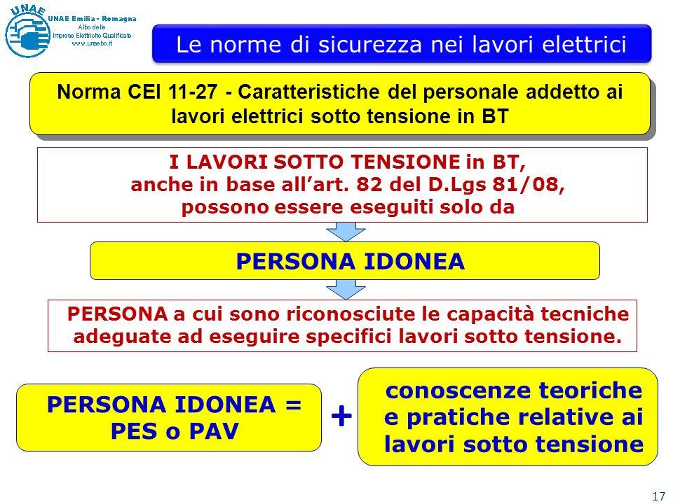 + Le norme di sicurezza nei lavori elettrici PERSONA IDONEA