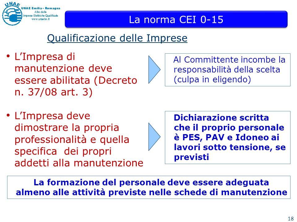 Qualificazione delle Imprese