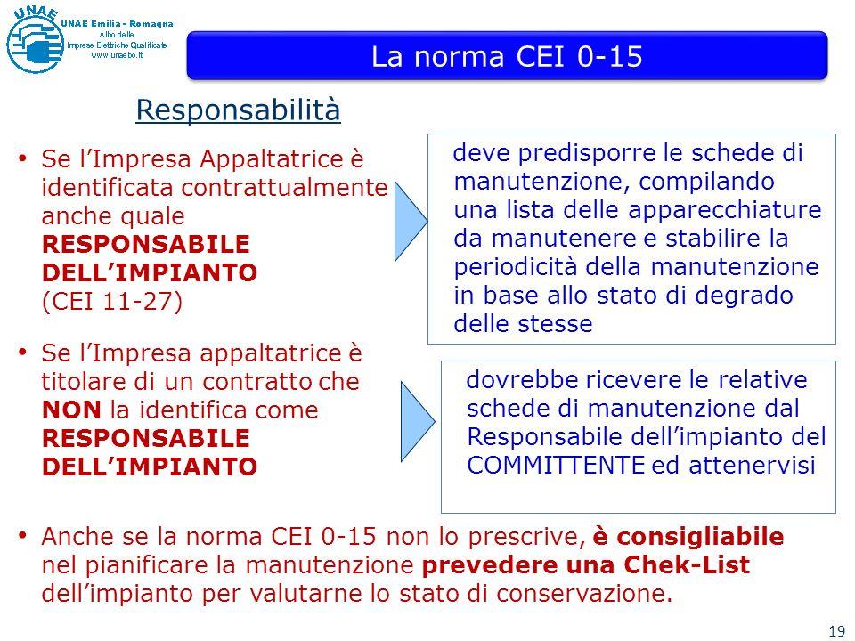 La norma CEI 0-15 Responsabilità