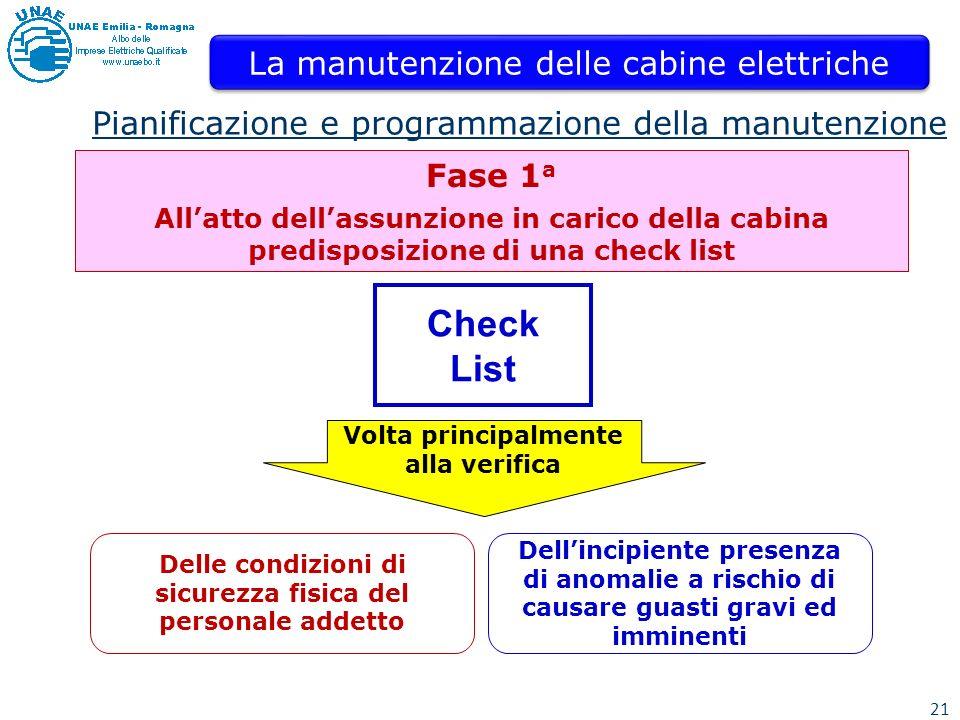 Check List La manutenzione delle cabine elettriche