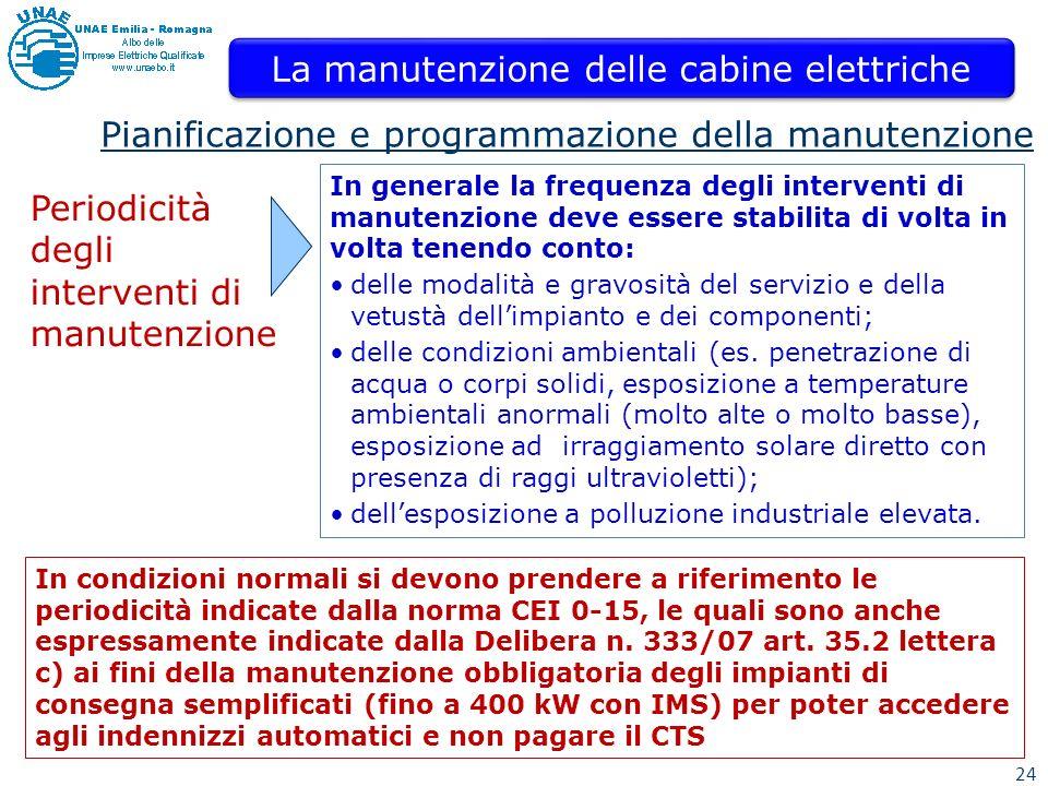 La manutenzione delle cabine elettriche