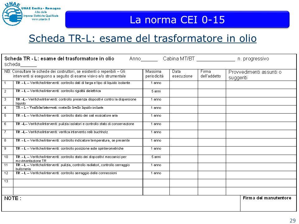 Scheda TR-L: esame del trasformatore in olio