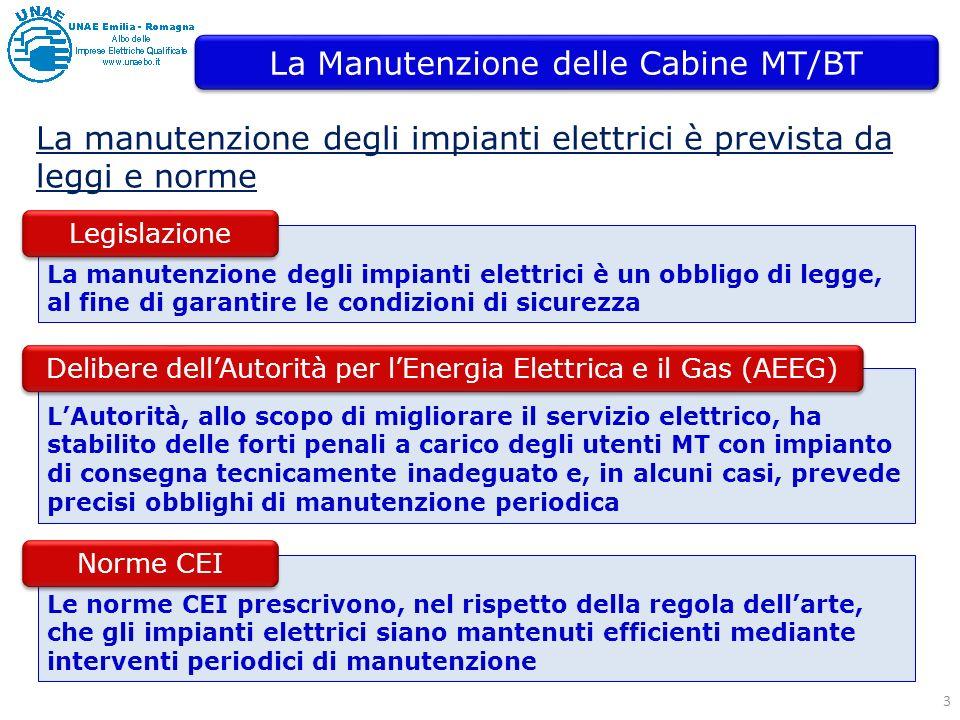La Manutenzione delle Cabine MT/BT