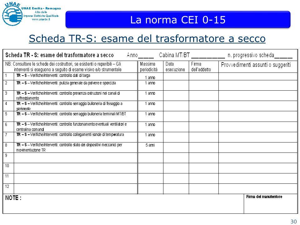 Scheda TR-S: esame del trasformatore a secco