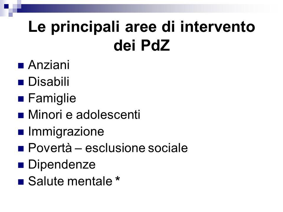 Le principali aree di intervento dei PdZ