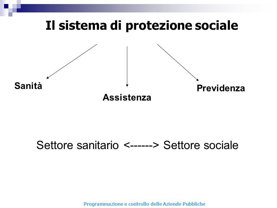 Il sistema di protezione sociale