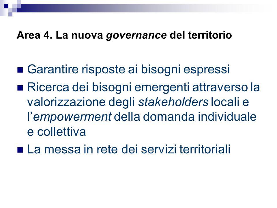 Area 4. La nuova governance del territorio