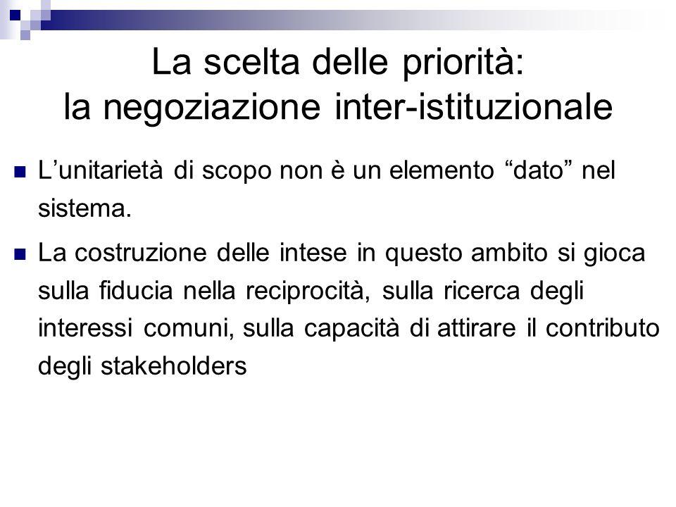 La scelta delle priorità: la negoziazione inter-istituzionale