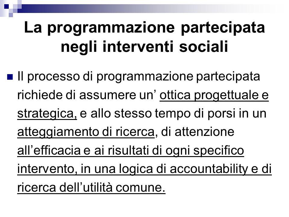 La programmazione partecipata negli interventi sociali