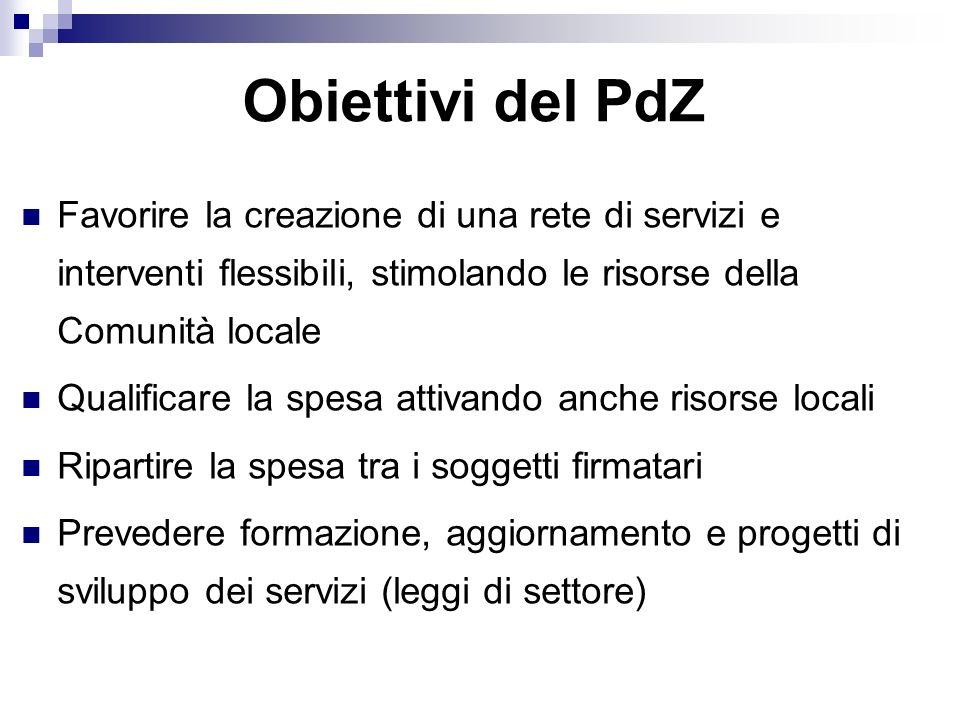 Obiettivi del PdZ Favorire la creazione di una rete di servizi e interventi flessibili, stimolando le risorse della Comunità locale.