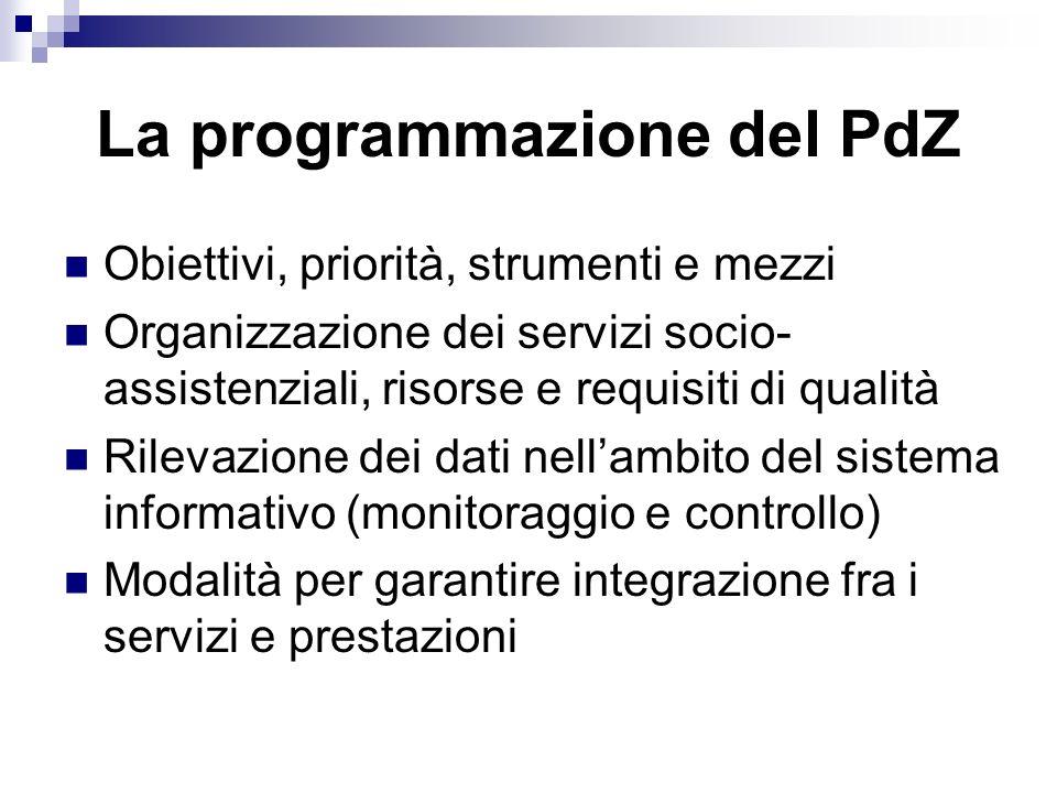 La programmazione del PdZ