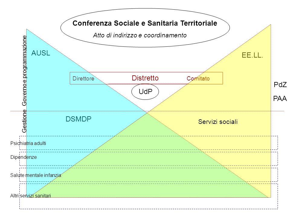 Conferenza Sociale e Sanitaria Territoriale