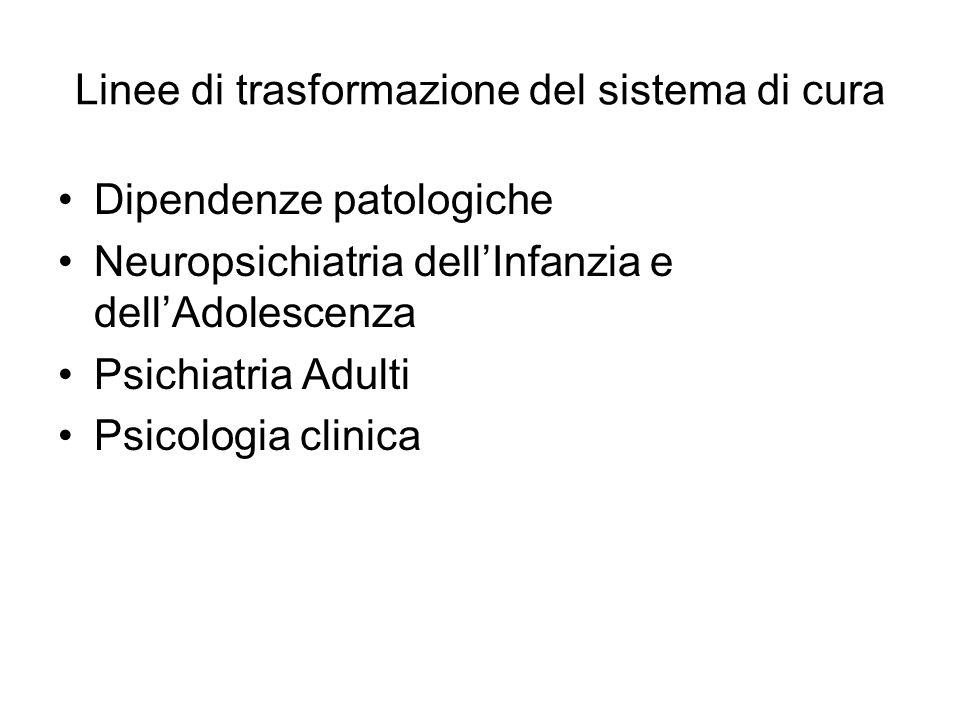 Linee di trasformazione del sistema di cura