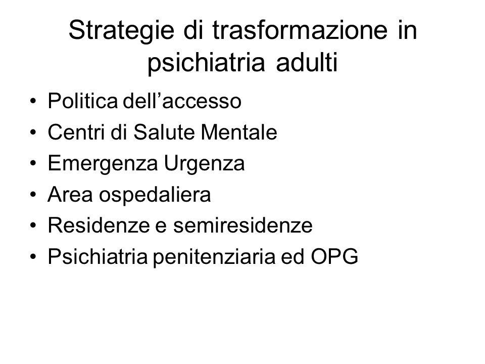 Strategie di trasformazione in psichiatria adulti