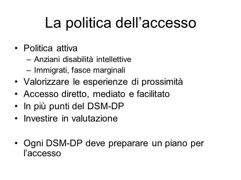 La politica dell'accesso