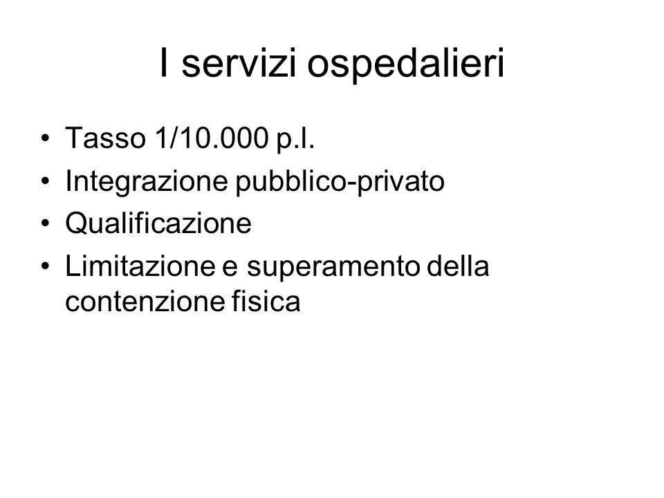 I servizi ospedalieri Tasso 1/10.000 p.l.