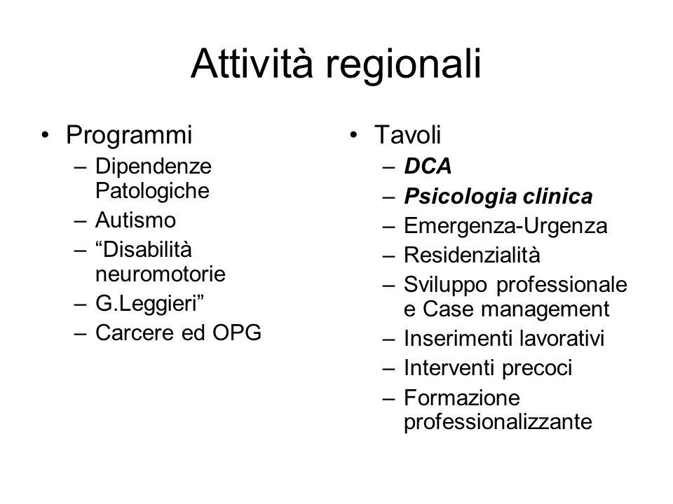 Attività regionali Programmi Tavoli Dipendenze Patologiche Autismo