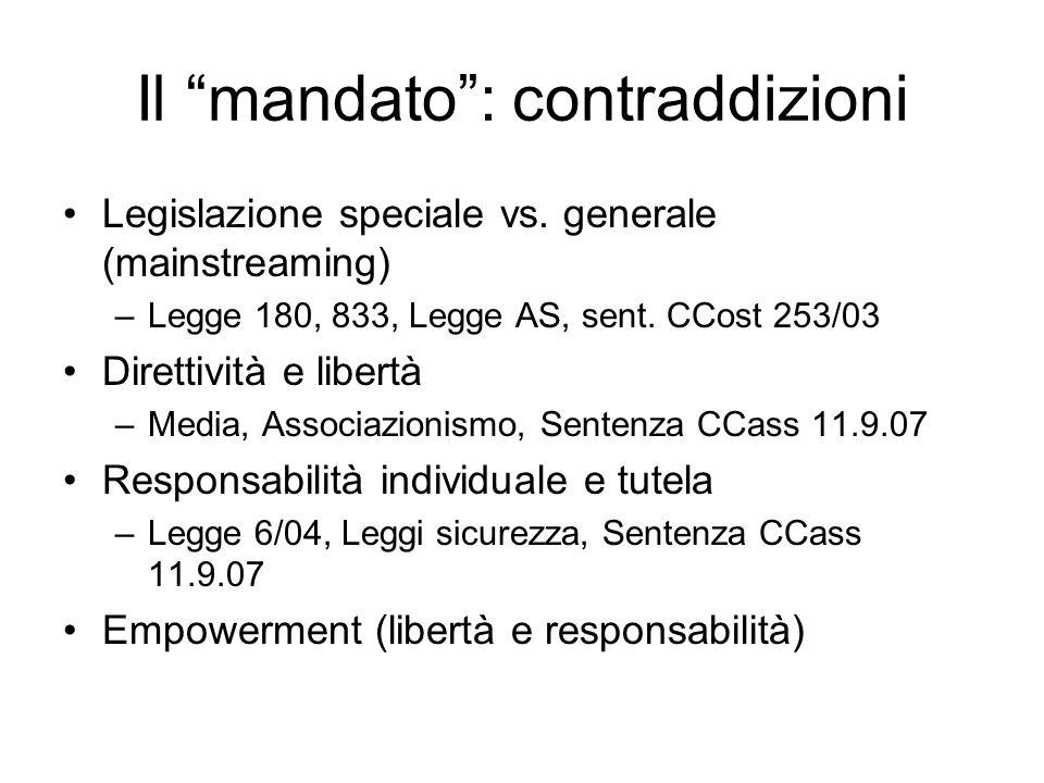 Il mandato : contraddizioni