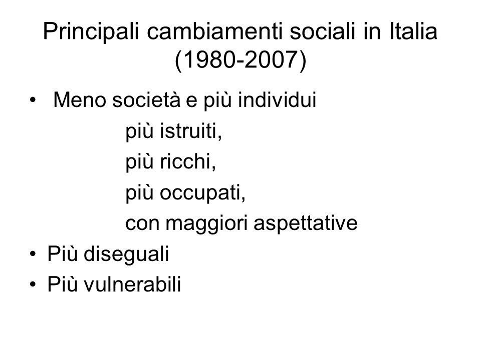 Principali cambiamenti sociali in Italia (1980-2007)