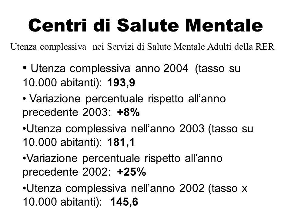Centri di Salute Mentale