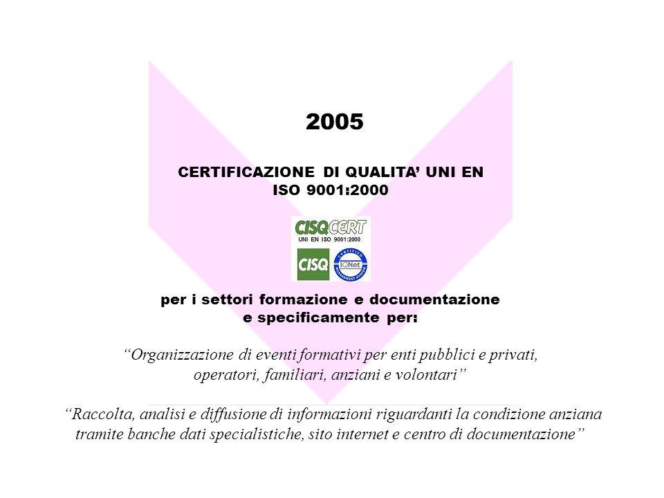 2005 Organizzazione di eventi formativi per enti pubblici e privati,
