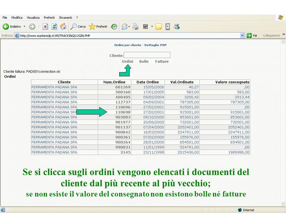 Se si clicca sugli ordini vengono elencati i documenti del cliente dal più recente al più vecchio; se non esiste il valore del consegnato non esistono bolle né fatture