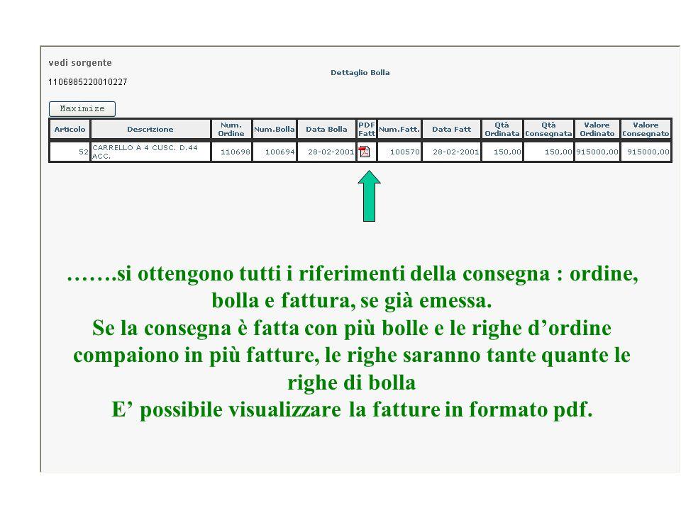 …….si ottengono tutti i riferimenti della consegna : ordine, bolla e fattura, se già emessa.