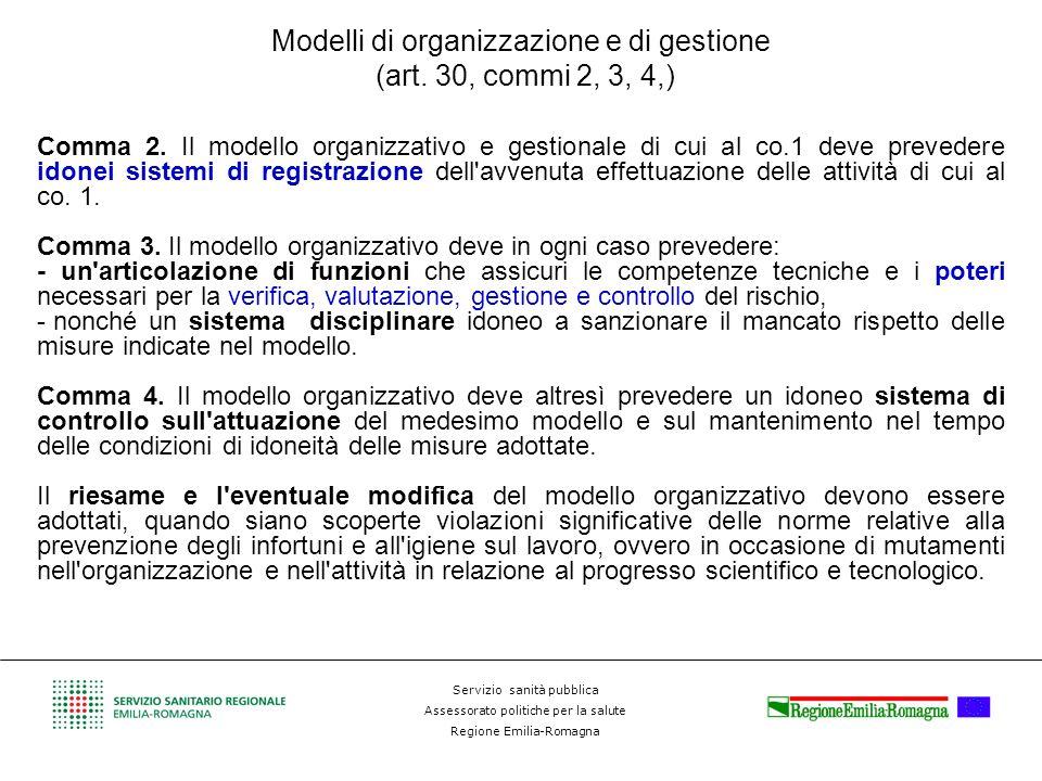 Modelli di organizzazione e di gestione (art. 30, commi 2, 3, 4,)