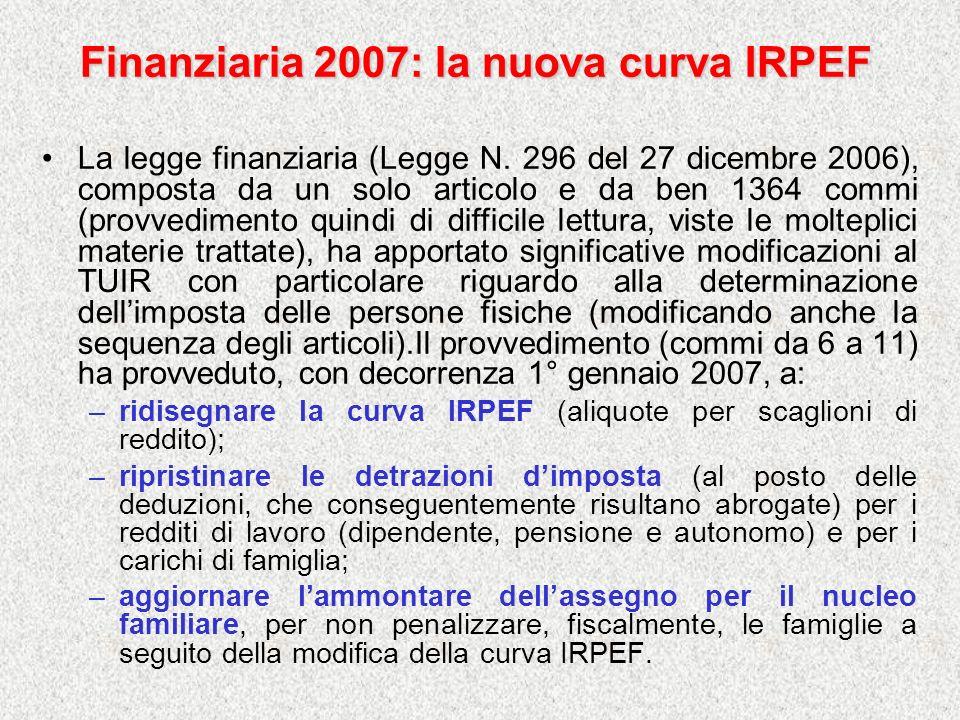 Finanziaria 2007: la nuova curva IRPEF