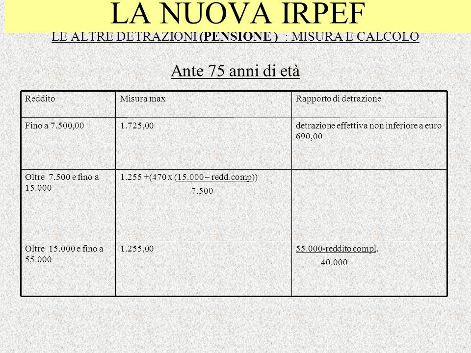 LE ALTRE DETRAZIONI (PENSIONE ) : MISURA E CALCOLO