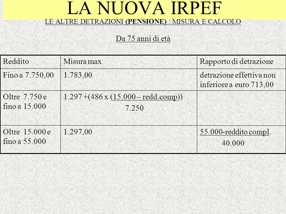 LE ALTRE DETRAZIONI (PENSIONE) : MISURA E CALCOLO