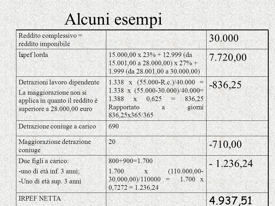 Alcuni esempi4.937,51. IRPEF NETTA. 30.000. Reddito complessivo = reddito imponibile. 7.720,00.