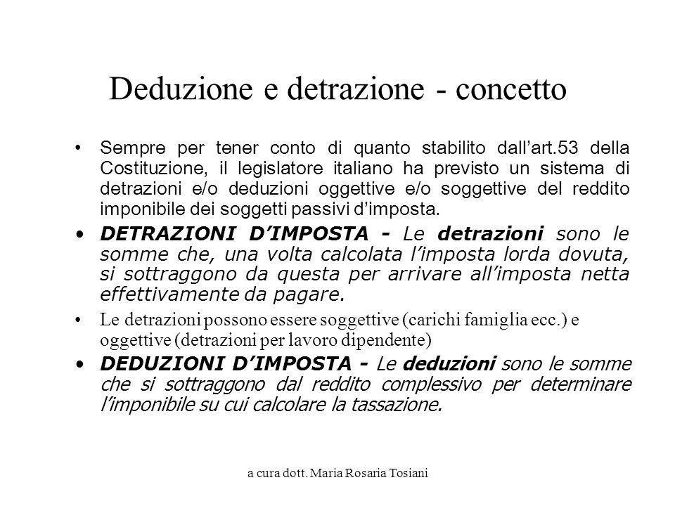 Deduzione e detrazione - concetto
