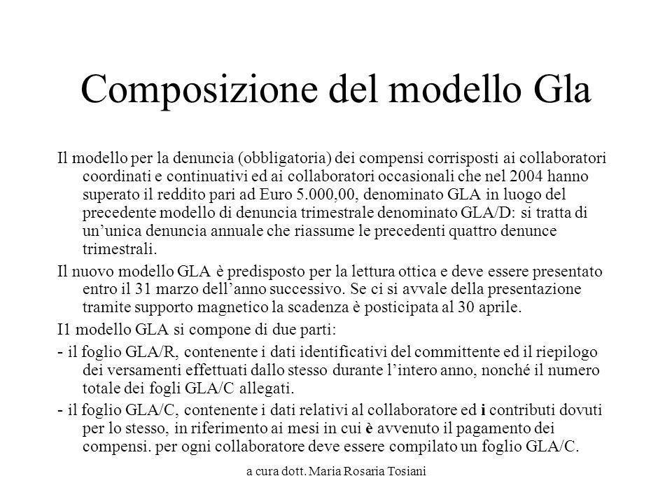 Composizione del modello Gla