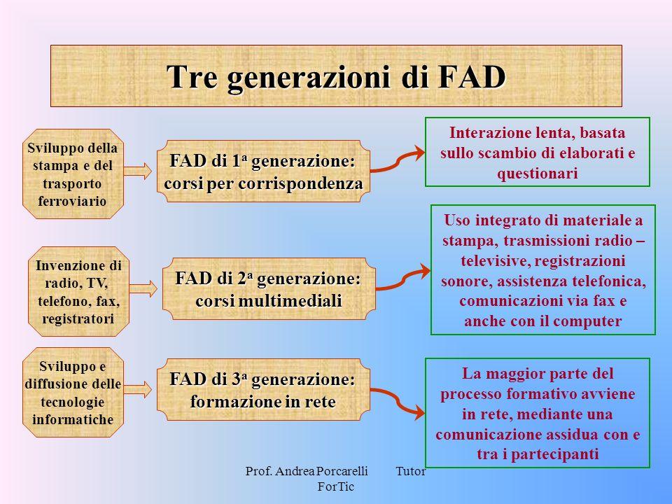 Tre generazioni di FAD FAD di 1a generazione: corsi per corrispondenza
