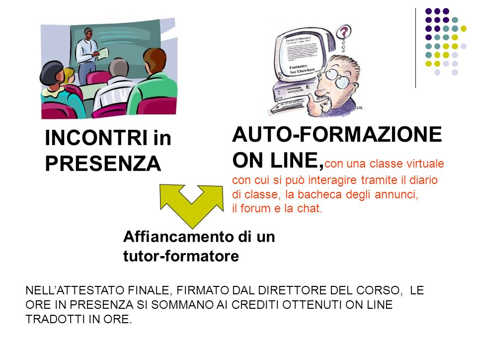 ON LINE,con una classe virtuale INCONTRI in PRESENZA