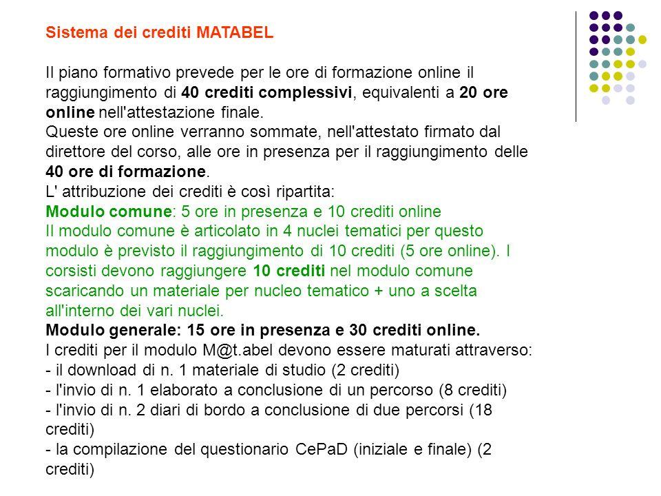Sistema dei crediti MATABEL
