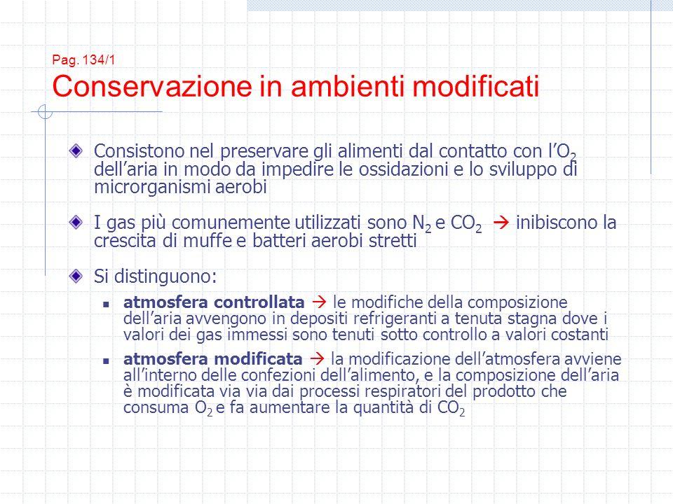 Pag. 134/1 Conservazione in ambienti modificati