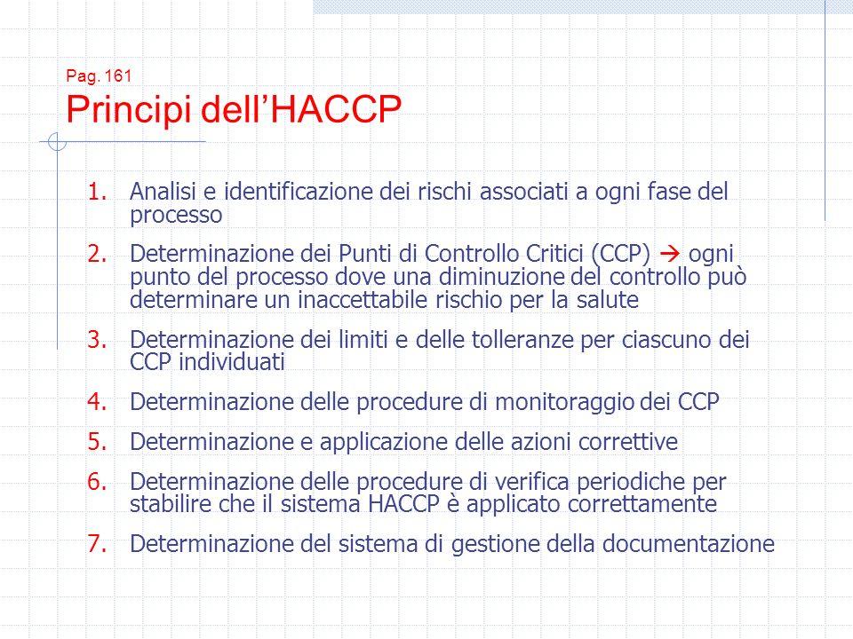 Pag. 161 Principi dell'HACCP