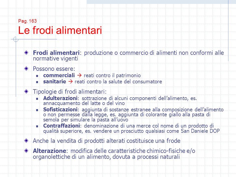 Pag. 163 Le frodi alimentari