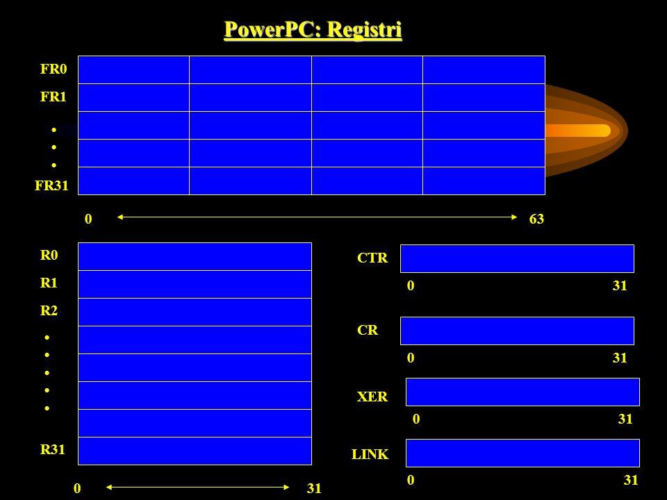 PowerPC: Registri FR0 FR1 • FR31 63 R0 CTR R1 31 R2 CR • 31 XER 31 R31