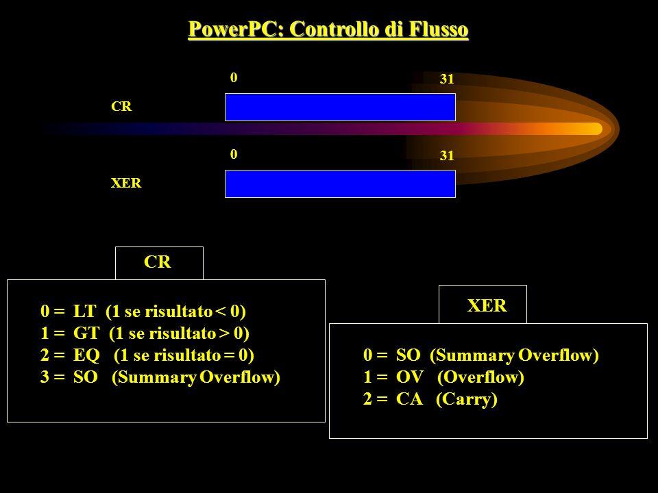 PowerPC: Controllo di Flusso