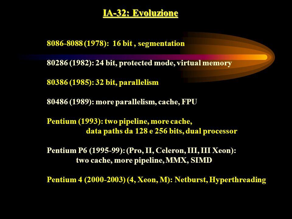IA-32: Evoluzione 8086-8088 (1978): 16 bit , segmentation